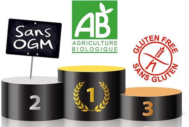 acheter-proteine-vegetale-bio-sans-ogm