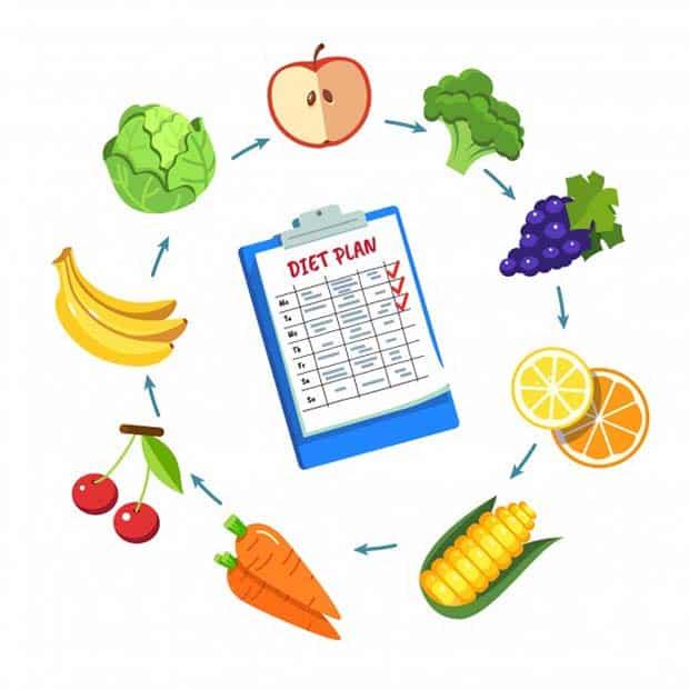 comment maigrir des cuisses avec l'alimentation