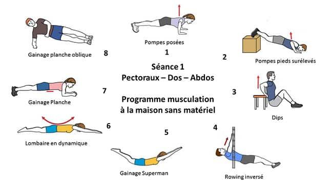 musculation sans materiel seance 1